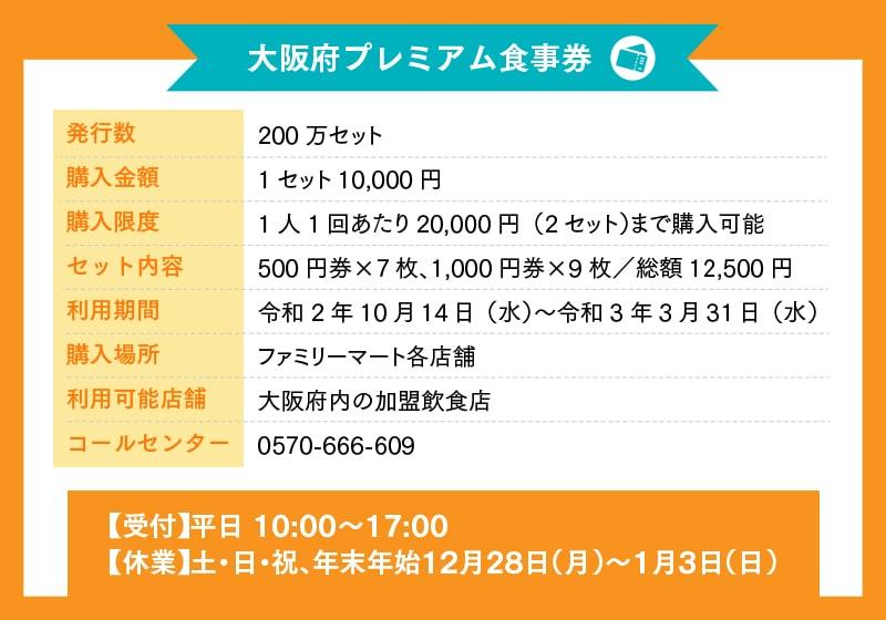 Go To Eat Osakaキャンペーンの大阪府プレミアム食事券の詳細