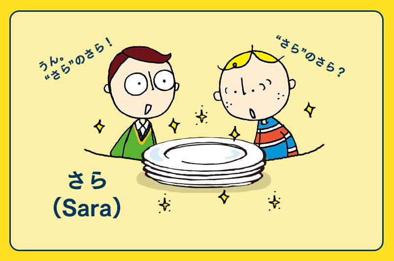 「新品」の大阪弁「サラ」のOsaka Bobのイラスト