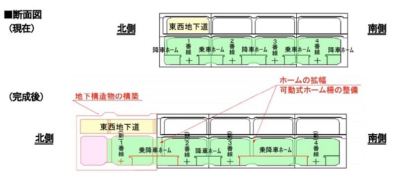 駅と地下道の工事概要(阪神電鉄の発表資料より)